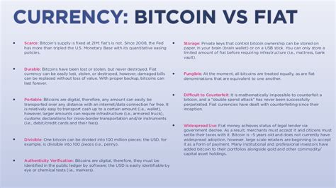 currency bitcoin vs fiat