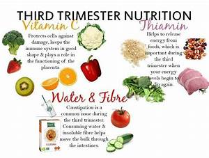 Diet Chart For Pregnancy Second Trimester 7546 Best Pregnancy Diet Images On Pinterest Pregnancy