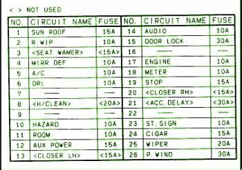 2003 Protege Alarm Wiring Diagram by 2001 Mazda Mpv Dash Fuse Box Diagram Circuit