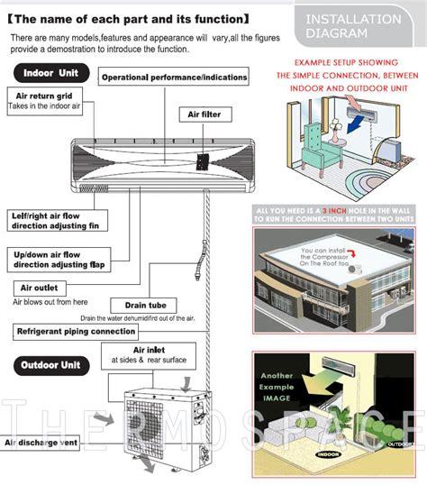 21 seer 24000 btu ductless ac split air conditioner