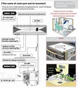 Energy Star Ductless Mini Split Air Conditioner Inverter