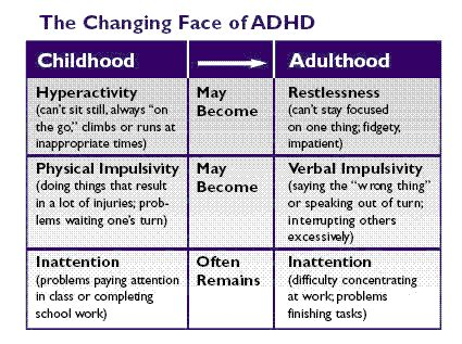 inner light counseling and holistic center 714   ADHD Pic