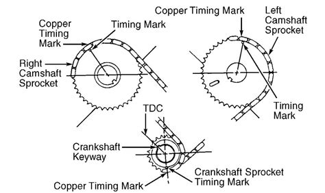 timing marks timing alignment i am looking for a diagram that