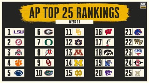 Get Ap Top 25 College Football Podcast  Images