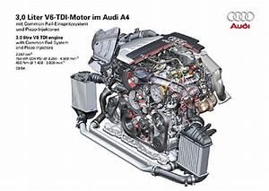 Audi A4 V6 Tdi : audi a4 3 0 tdi technische daten abmessungen verbrauch ps kw preis drehmoment gewicht ~ Medecine-chirurgie-esthetiques.com Avis de Voitures