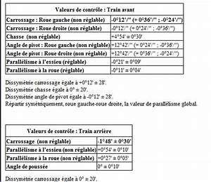 Reglage Parallelisme : r glage du carrossage entretien peugeot 3008 forum forum peugeot ~ Gottalentnigeria.com Avis de Voitures