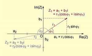 Nullstellen Berechnen Komplexe Zahlen : trigonometrische darstellung komplexer zahlen in mathematik sch lerlexikon lernhelfer ~ Themetempest.com Abrechnung
