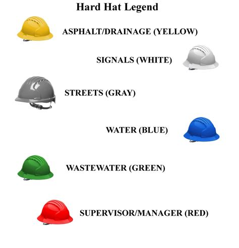 We did not find results for: Osha Colors Code For Safety Helmet   Colorpaints.co
