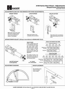Door Closers Instructions