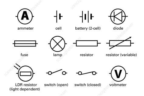 Standard Electrical Circuit Symbols Stock Image
