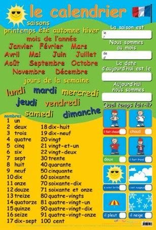 Le Calendrier, French Calendar For Children Poster - Buy ...