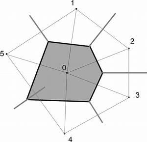 Polygon Berechnen : thiessen polygone ~ Themetempest.com Abrechnung