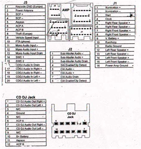 2004 Ford Explorer Radio Wiring by 2004 Sport Trac Wiring Diagrams Ford Explorer And Ford