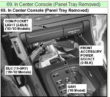 on board diagnostic system 1998 acura tl auto manual how to get to the on board diagnostic connector in a 2002 acura 3 2 tl