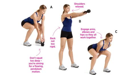 Kettle Swing Exercise by What Does The Kettlebell Swing Workout An Look At