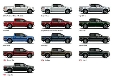 2015 f150 colors 2015 ford f 150 appearance guide what s your favorite