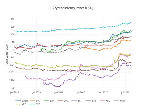 Augur (rep) coin price prediction 2020, 2021, 2025, 2030. ANALYZING CRYPTOCURRENCY MARKETS USING PYTHON | thoughts...