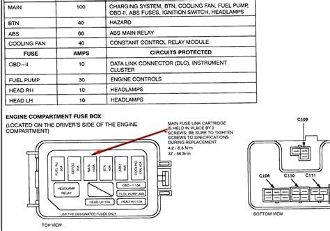 ford escort lx  fuse box location