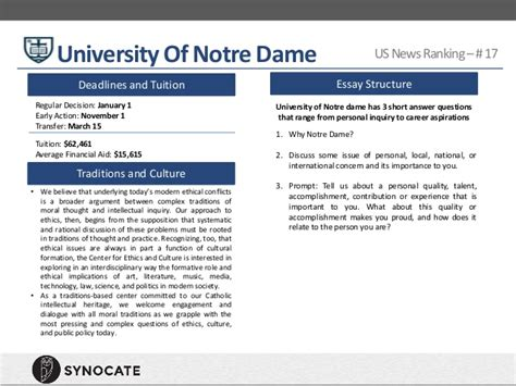 Notre Dame Application Essay Topics. Kitchen Decor Signs. 19th November Signs. Insecure Signs. Scorpio Signs. Peripheral Artery Disease Signs. Mental Disorder Signs Of Stroke. Miliary Tuberculosis Signs. Garden Signs Of Stroke