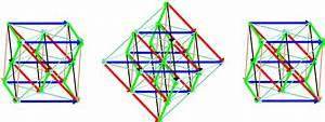 Root Diagram Lie Algebra