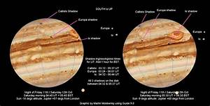 Upcoming Satellite Events On Jupiter