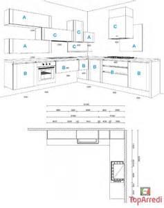 Lavandini Angolari Cucina Misure: Meccanismo le mans fare di una ...