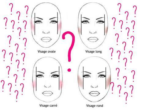 quelle coiffure pour quelle forme de visage