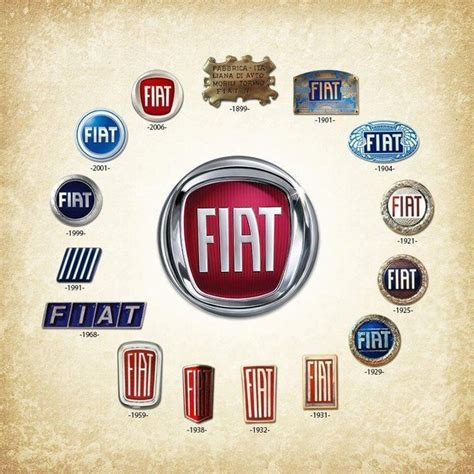 Fiat Car Logo by Fiat Logo Since 1899 Car Manufacturers Logos And Badges