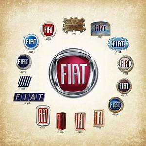Fiat Logo | Logos | Pinterest | Cars, Sports and Sports cars