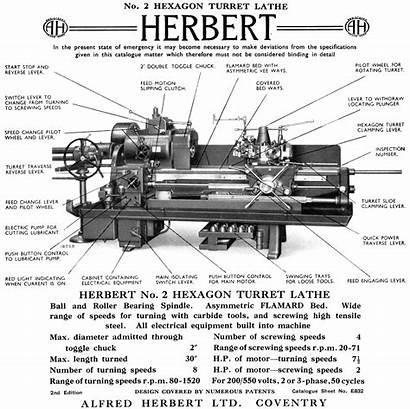 Herbert Lathe Lathes Capstan Conventional