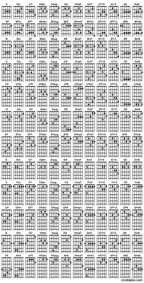 ideas  guitar chord chart  pinterest guitar chords guitar scales tabs