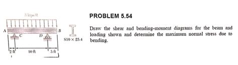Solved Problem Draw The Shear Bending Moment Dia