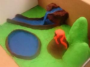 Mrs. Blue's Science Lab--S.C. Red Elementary: Landform ...