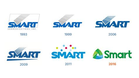 The Meaning Behind New Pldt, Smart Logos