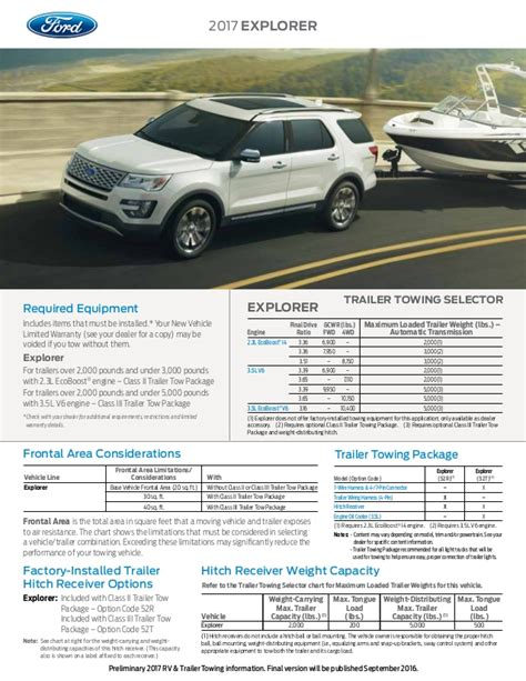 ford explorer towing louisville ky