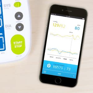 Amazon.com: Greater Goods Bluetooth Blood Pressure Monitor