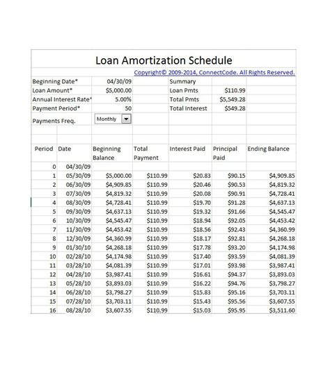 loan amortization spreadsheet template how to make a bond amortization schedule in excel how to