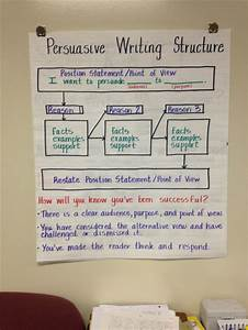 17 Best Images About Writing Anchor Charts On Pinterest