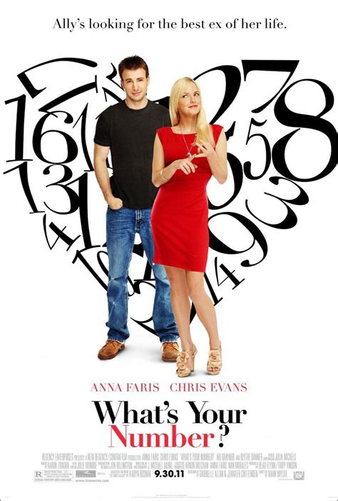 whats  number images whats  number poster hd
