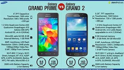 Grand Galaxy Samsung Prime Core Wallpapers Wallpapersafari