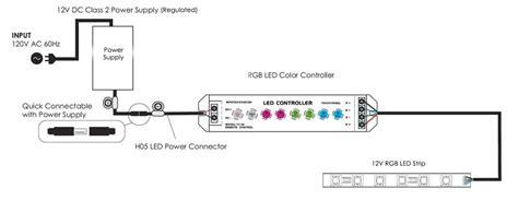 rgb led fa30m50 5m 12v rgb led world lighting