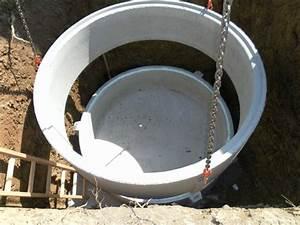 Bauen Auf Lehmboden : regenwasserzisterne selber bauen forum auf ~ Markanthonyermac.com Haus und Dekorationen