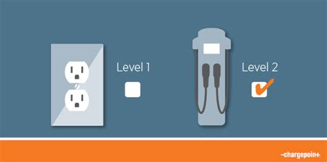 level   ev charging knowledge chargepoint