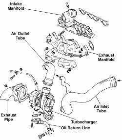 2000 Vw Beetle Tdi Engine Diagram : technical car experts answers everything you need vw 2000 ~ A.2002-acura-tl-radio.info Haus und Dekorationen