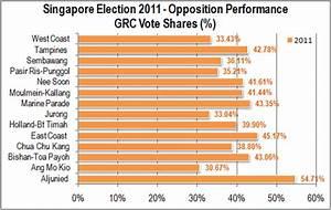 Han Hui Hui 韩慧慧: Will Tanjong Pagar GRC get to vote in GE ...