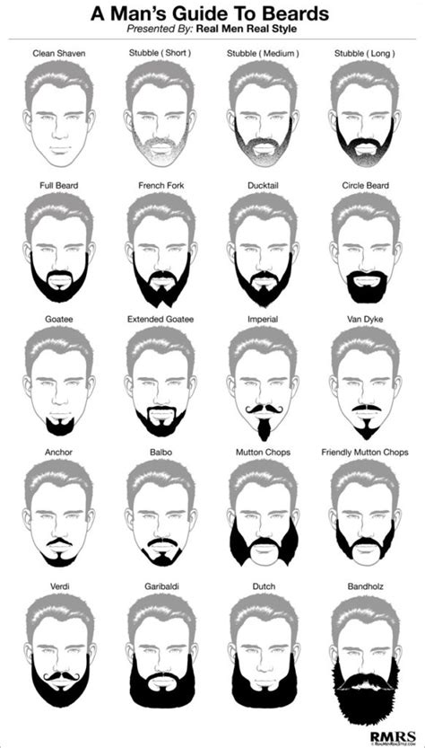 beard trimming types beards trimmed hmx