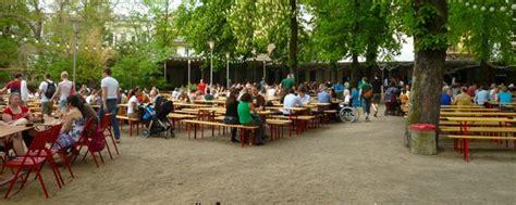 Biergarten In Berlin & Sommergarten In Berlin, Top 10