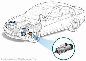 2005 Ford Taurus Starter Diagram : signs your starter is going bad ~ A.2002-acura-tl-radio.info Haus und Dekorationen