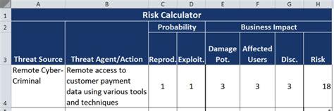 risk management chapter