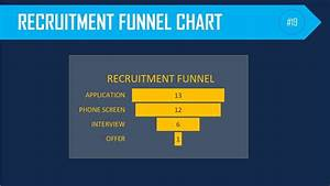 How To Build A Recruitment Funnel Chart In Excel Youtube